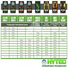 Emerald Goddess Feed Chart Emerald Harvest Emerald Goddess