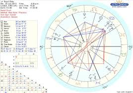 Google Natal Birth Chart Prince George Of Cambridges Birth Chart Revealed Xandra