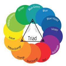 Triadic Color Scheme: Blue-Green|Yellow-Orange|Red-Violet