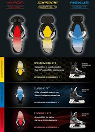 Ccm Skate Width Chart What Are The Best Hockey Skates How To Find The Right
