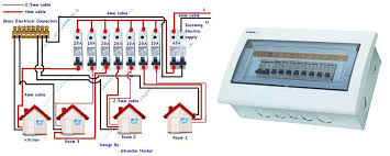 wonderful how to wire breaker box elec eng world as well as wiring breaker box diagram at Wiring Breaker Box Diagram