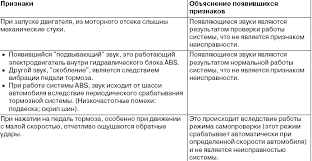 Отчет по практике слесаря по ремонту автомобилей на заказ Отчет по практике слесаря по ремонту автомобилей