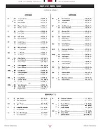 Ohio State Tulsa 2016 Depth Chart Dremont Jones And Davon