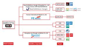 Amc Organization Chart Allis2020 Organization Chart