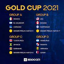 The draw for the 2021 Gold Cup has been ...