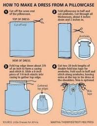 Pillowcase Dress Pattern Inspiration Pillowcase Dress One Day I Need To Learn To Sew Better