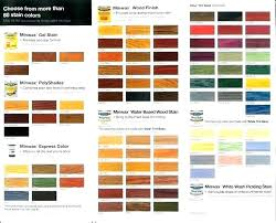 Minwax Oil Based Stain Color Chart Minwax Exterior Stains Interioryustina Co