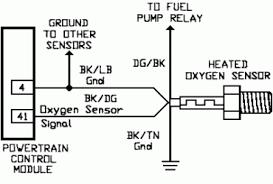 gallery 1997 jeep cherokee o2 sensor wiring diagram niegcom online galerry 1997 jeep cherokee o2 sensor wiring diagram