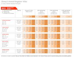 Marriott Destination Points Chart 2015 Point Charts For All Dvc Resorts A Timeshare Broker Inc