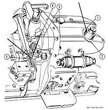 Figure 31 threading sequence for overedge sewing machine chain around toward the front of