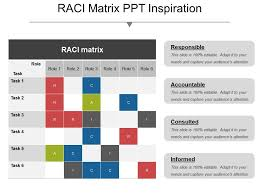 Raci Matrix Ppt Inspiration Powerpoint Slide Presentation