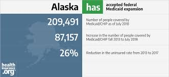 Kidcare Eligibility Chart Alaska And The Acas Medicaid Expansion Eligibility