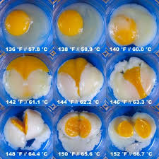 Cooking Eggs Sous Vide For 75 Min At Different Temperatures