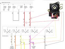 similiar chevy ignition switch wiring diagram keywords fuse box diagram on 95 chevy silverado ignition switch wiring diagram