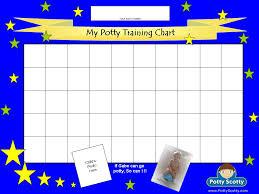Visual Chart For Potty Training Www Bedowntowndaytona Com
