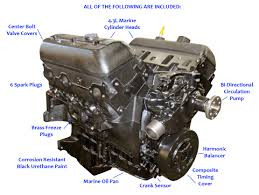 similiar vortec engine performance parts keywords engine info power specs wiki gm on 5 3 vortec engine diagram bottom