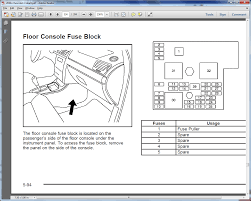 2007 chevy cobalt fuse box diagram wiring library 2006 cobalt ss fuse diagram 2007 chevy cobalt fuse diagram schematic wiring diagrams u2022 rh detox design co 2007 chevrolet cobalt