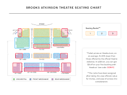 St James Theatre Frozen Seating Chart Brooks Atkinson Theatre Seating Chart Best Seats Pro Tips