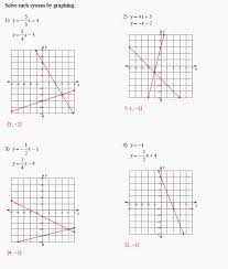 unique solving systems equations by graphing worksheet lovely worksheets 42 inspirational graphing linear equations worksheet