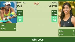 Sharma has a career high wta singles ranking of 98, achieved on 29 april 2019. H2h Monica Puig Vs Astra Sharma Strasbourg Preview Odds Prediction Tennis Tonic News Predictions H2h Live Scores Stats