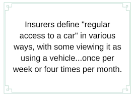 That means it pays claims only after the car owner's. Non Owner Car Insurance How To Buy What All It Covers
