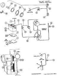 lawn tractor wiring diagram diagrams schematics scotts mower parts lawn mower parts wiring diagrams battery club diagram tractor scotts by john deere riding kitchen ridin
