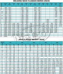 Weldolet Weight Chart Technical Info Flange Weight Bores Netco Pipe Tubes