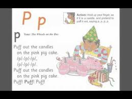 Compare ipa phonetic alphabet with merriam webster pronunciation symbols. Pin By Jane Phillips On School Videos Jolly Phonics Songs Phonics Song Jolly Phonics Printable