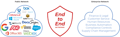 how cyber security works cybersecurity end to end networks