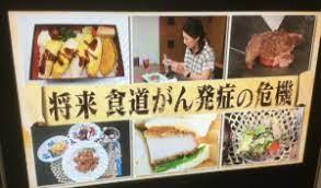 沢松 奈生子 コレステロール
