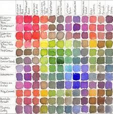 Small Picture Home Decor Color