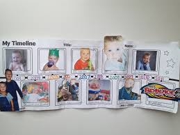 creative timelines for school projects timeline history and biography timelines for kids