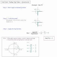 Trig Word Problems Worksheet Answers Luxury Math Plane Unit Circle ...