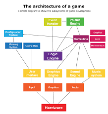 software block diagram the wiring diagram software block diagram vidim wiring diagram block diagram