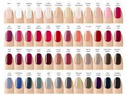 Sensational Nail Polish Color Chart Fall 2013 Color