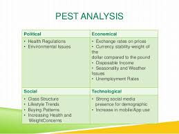 sweetgreen presentation final pest analysis