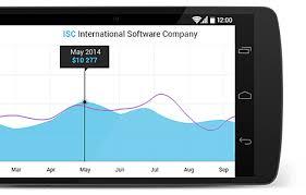 Line Chart In Android Studio Chart Progress Telerik Ui For Xamarin Components Telerik