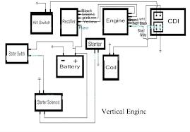 baja 150 wiring diagram mncenterfornursing com baja 150 wiring diagram wiring diagram baja motorsports dune 150 wiring diagram