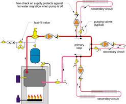 wiring taco zone pump wiring automotive wiring diagrams description 76639 wiring taco zone pump