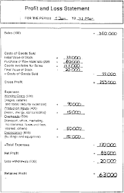 Profit And Loss Statments Profit And Loss Statements Best Template Collection