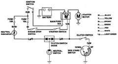 distributor wiring diagram integra images honda 919 wiring diagram wiring diagram schematic