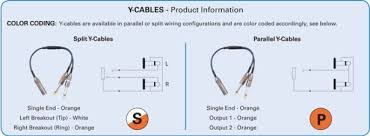 xlr insert cable wiring diagram wiring diagram xlr to rj45 wiring diagram image about