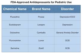 Antidepressants For Pediatric Use Mad In America