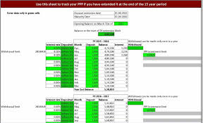 Excel Ppf Calculator And Tracker