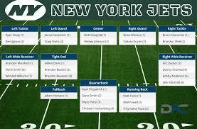 New York Jets Depth Chart 2016 Jets Depth Chart