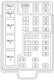 2002 f150 fuse box diagram ford fuse box diagram wanted valvehome us