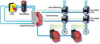 e stop wiring diagram e image wiring diagram monitoring safety relay wiring diagram monitoring home wiring on e stop wiring diagram
