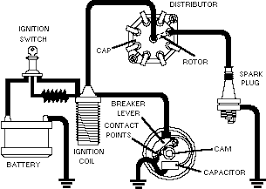 wiring a coil and distributor wiring image wiring electronic ignition overview on wiring a coil and distributor