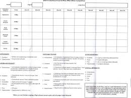 pie order form template cook off judging sheets cook off judging sheet template pie order