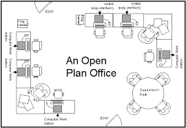 small office layouts. cellopenplan small office layouts e